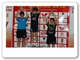 top-2012-podium-BEN-MASC