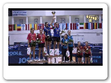 Joola Mini Cadet European Open - Hungary